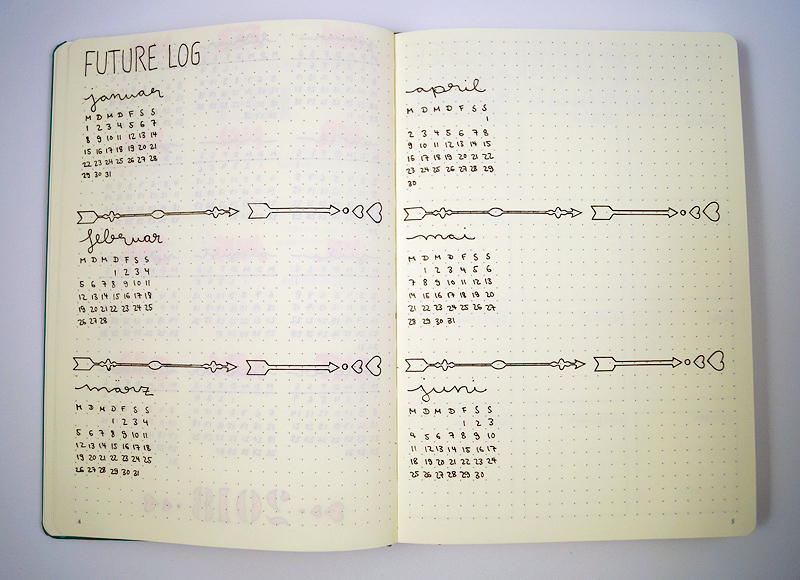 Bullet Journal Setup 2018 - Future Log
